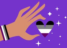 What is asexual? Here's the asexual spectrum, an asexual quiz & everything else you're curious about